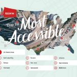 The 10 Best Cities for Accessibility
